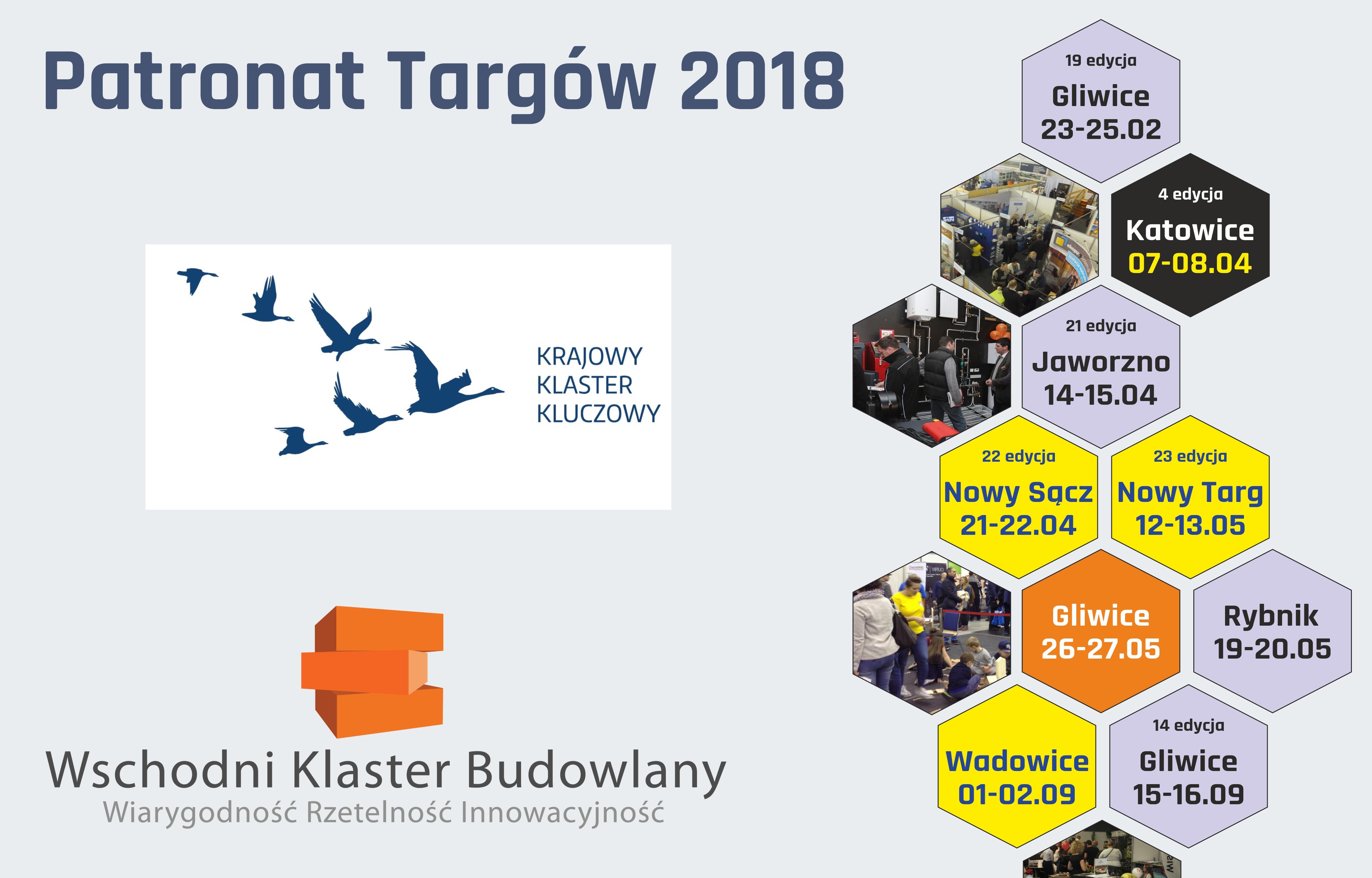 Patronat Targów 2018 Promocja-Targi.pl